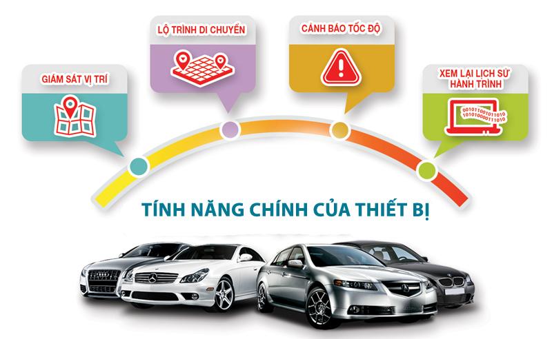 giá lắp định vị cho xe ô tô